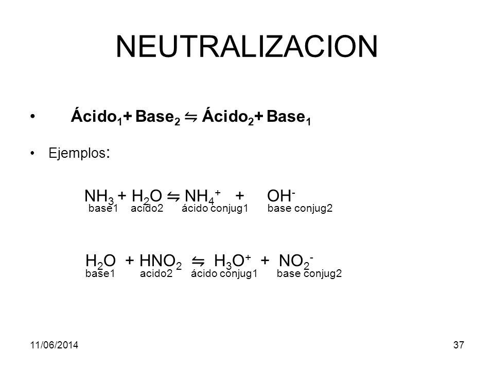 NEUTRALIZACION Ácido1+ Base2 ⇋ Ácido2+ Base1 NH3 + H2O ⇋ NH4+ + OH-