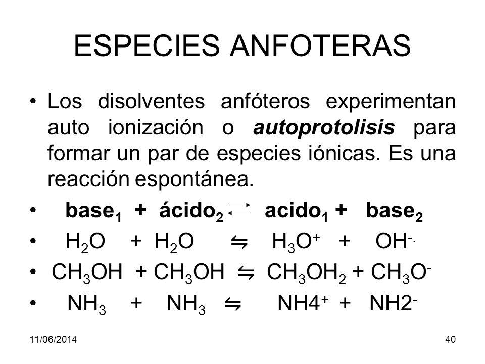 ESPECIES ANFOTERAS