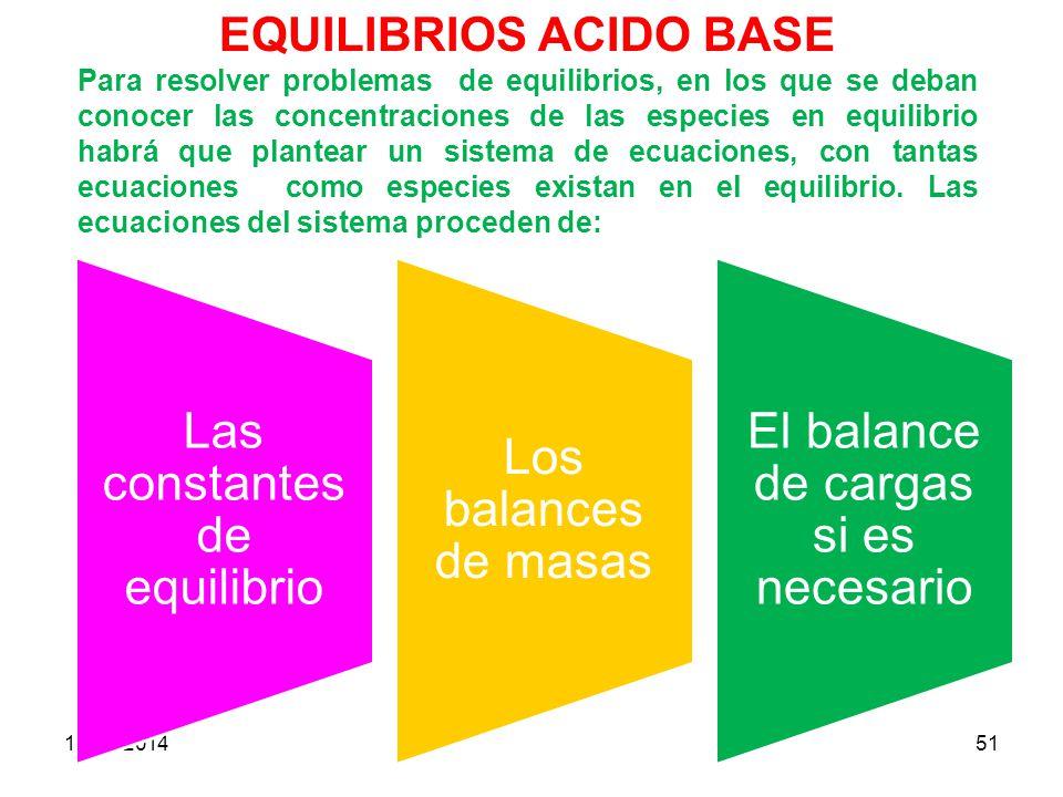 EQUILIBRIOS ACIDO BASE