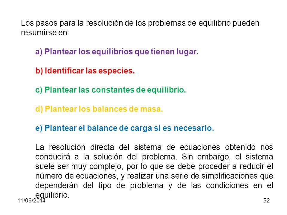 a) Plantear los equilibrios que tienen lugar.