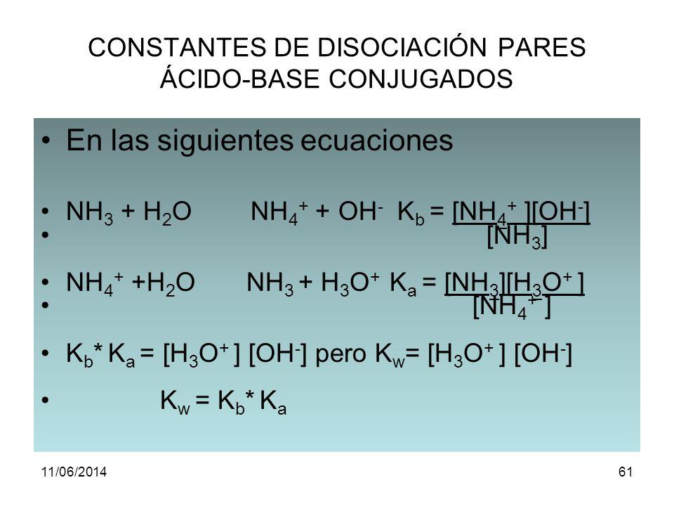 CONSTANTES DE DISOCIACIÓN PARES ÁCIDO-BASE CONJUGADOS