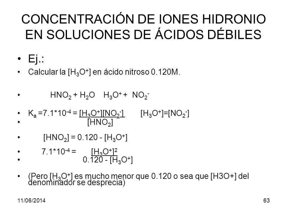 CONCENTRACIÓN DE IONES HIDRONIO EN SOLUCIONES DE ÁCIDOS DÉBILES