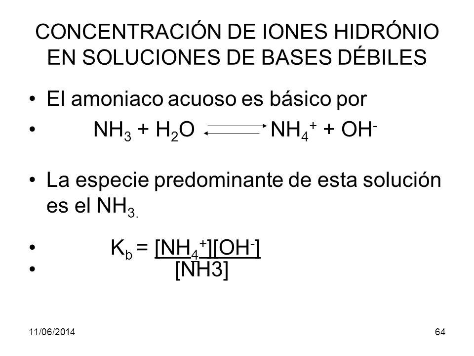 CONCENTRACIÓN DE IONES HIDRÓNIO EN SOLUCIONES DE BASES DÉBILES