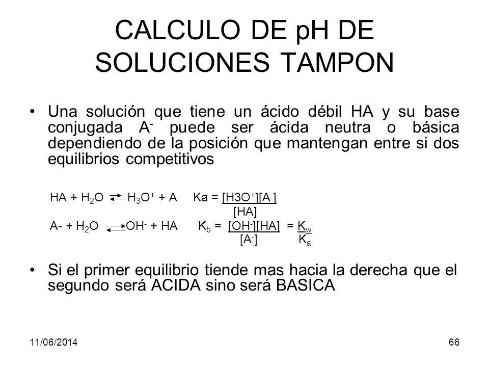 CALCULO DE pH DE SOLUCIONES TAMPON