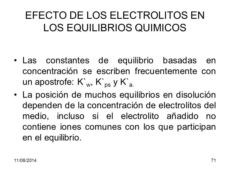 EFECTO DE LOS ELECTROLITOS EN LOS EQUILIBRIOS QUIMICOS