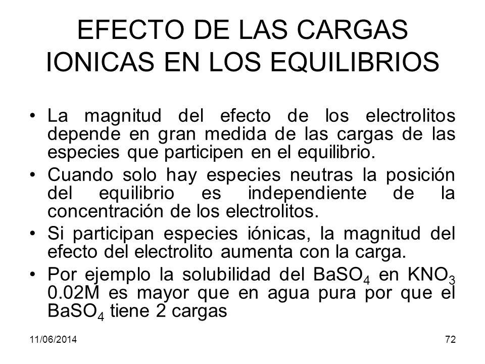 EFECTO DE LAS CARGAS IONICAS EN LOS EQUILIBRIOS
