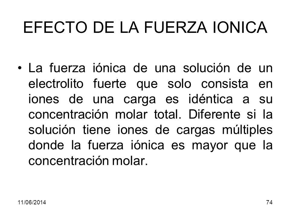 EFECTO DE LA FUERZA IONICA