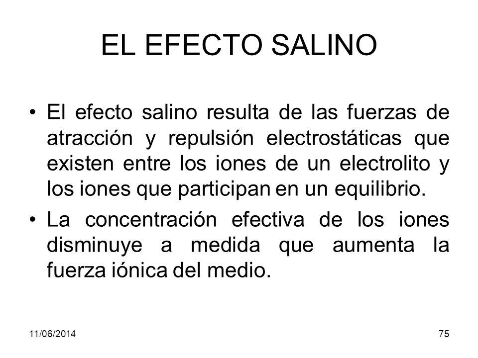 EL EFECTO SALINO