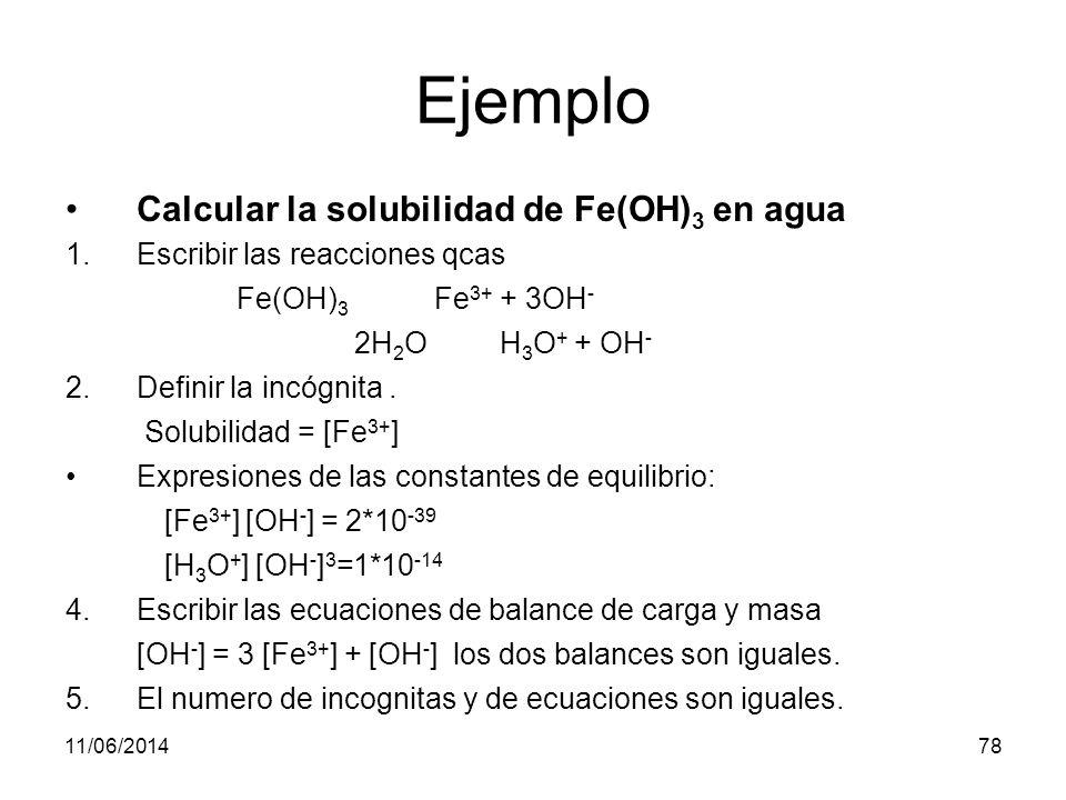Ejemplo Calcular la solubilidad de Fe(OH)3 en agua