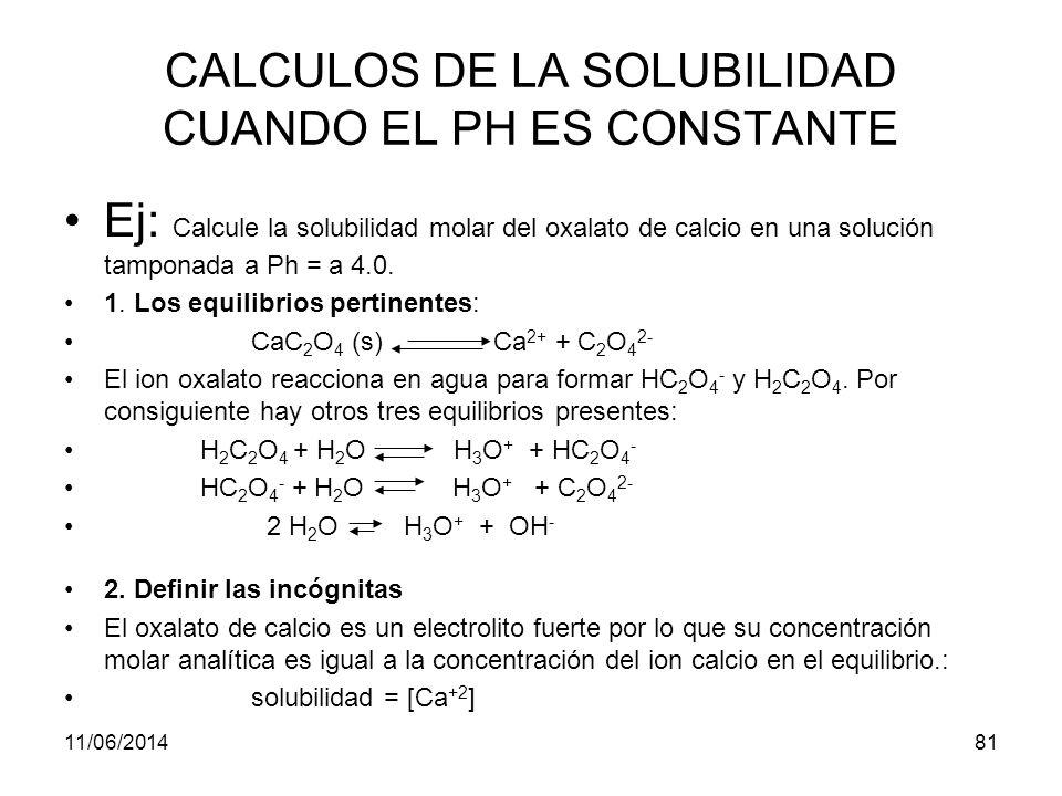 CALCULOS DE LA SOLUBILIDAD CUANDO EL PH ES CONSTANTE