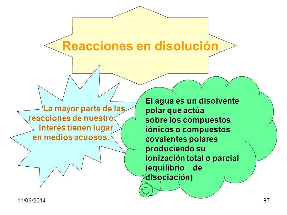 Reacciones en disolución