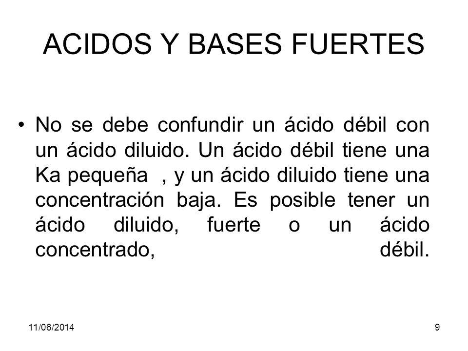 ACIDOS Y BASES FUERTES