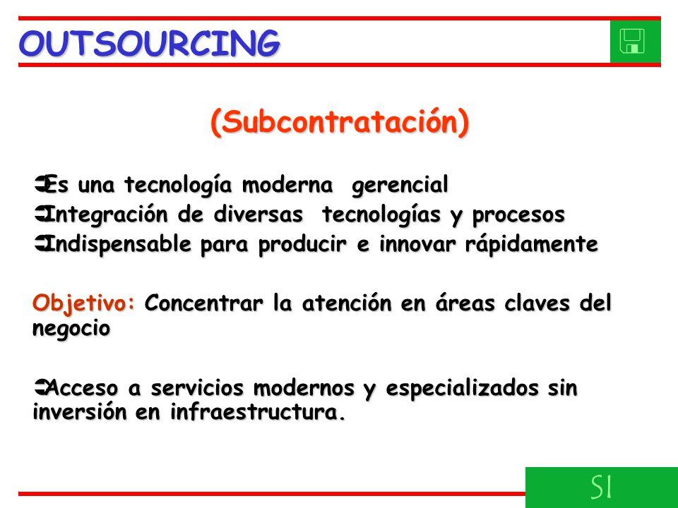  OUTSOURCING SI (Subcontratación) Es una tecnología moderna gerencial