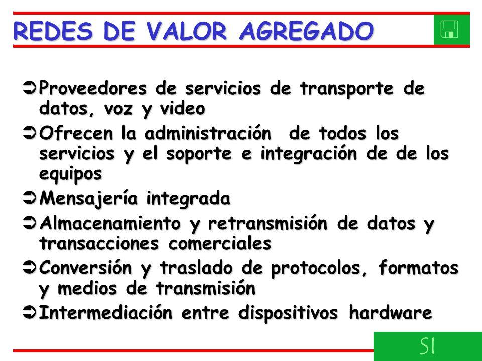 REDES DE VALOR AGREGADO 