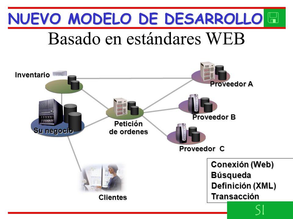 Basado en estándares WEB