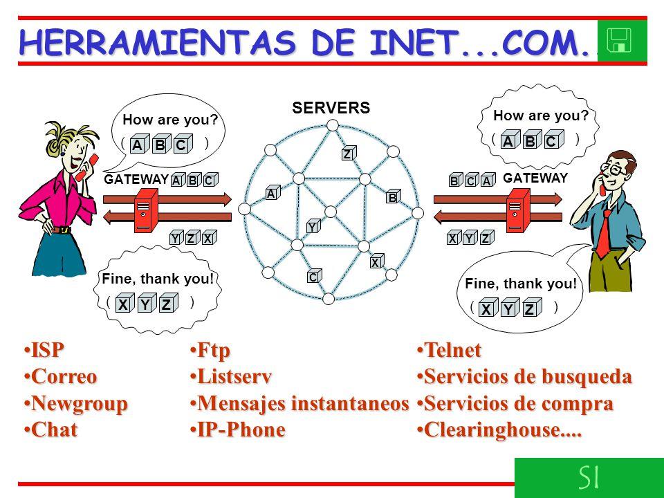 HERRAMIENTAS DE INET...COM.. 