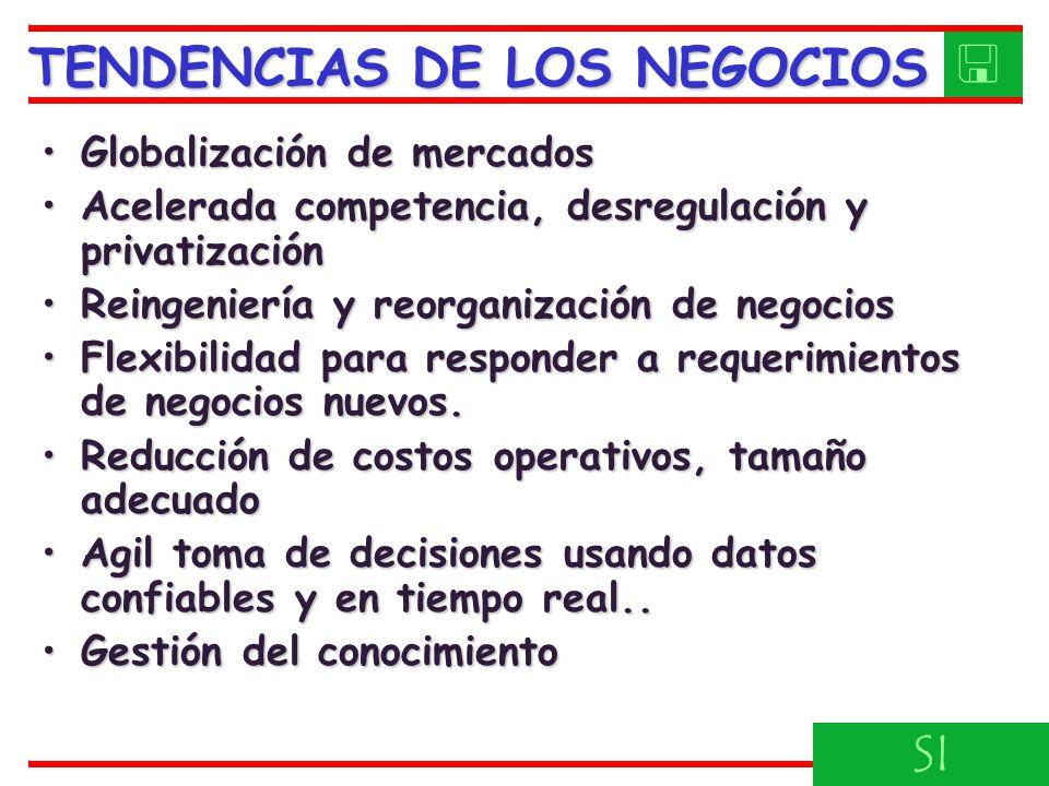 TENDENCIAS DE LOS NEGOCIOS 