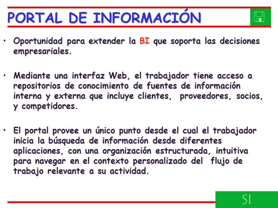  PORTAL DE INFORMACIÓN SI