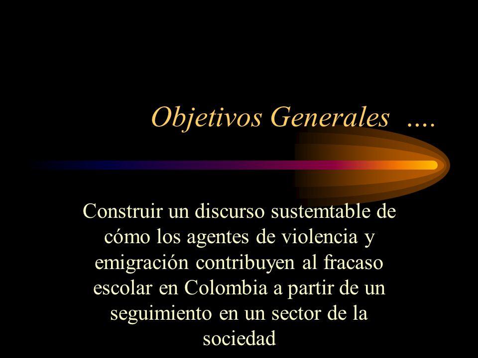 Objetivos Generales ….