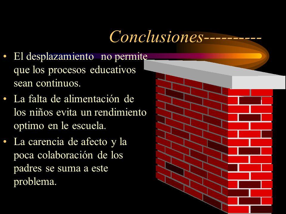 Conclusiones----------