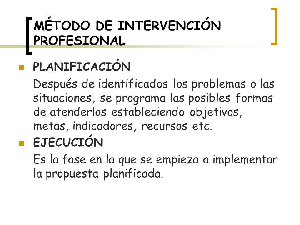 MÉTODO DE INTERVENCIÓN PROFESIONAL