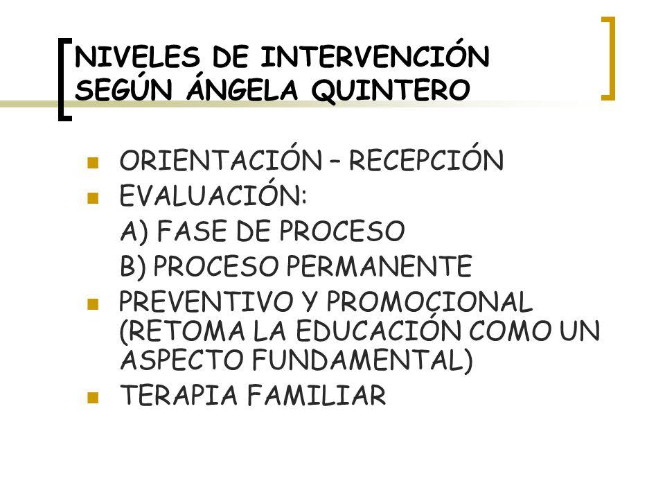 NIVELES DE INTERVENCIÓN SEGÚN ÁNGELA QUINTERO