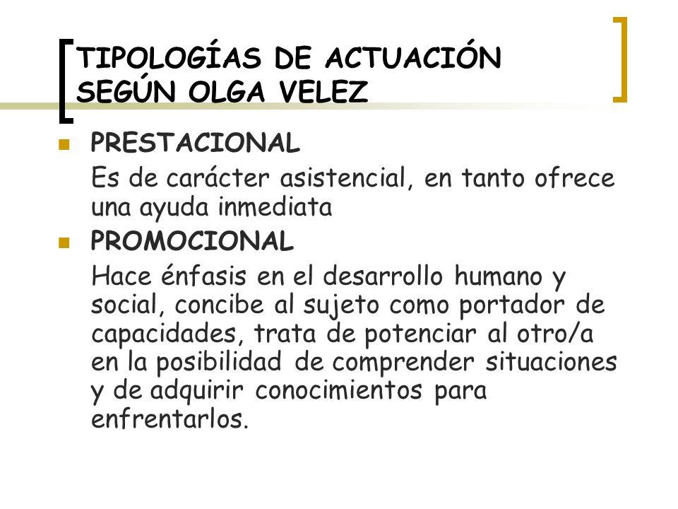TIPOLOGÍAS DE ACTUACIÓN SEGÚN OLGA VELEZ