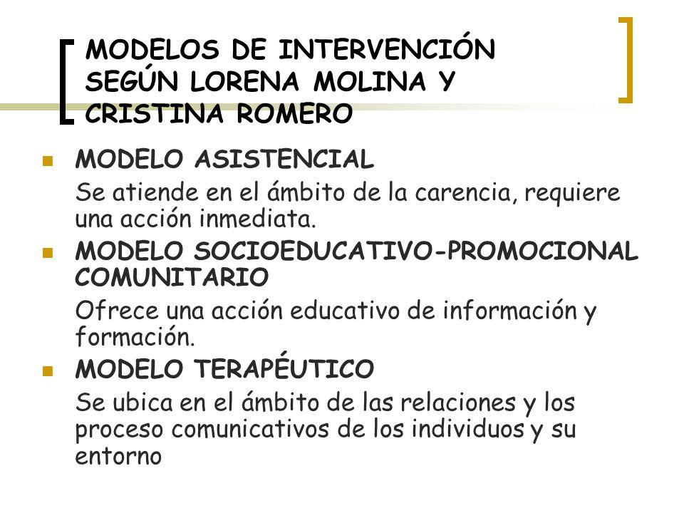 MODELOS DE INTERVENCIÓN SEGÚN LORENA MOLINA Y CRISTINA ROMERO