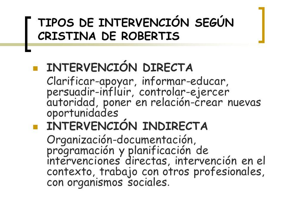 TIPOS DE INTERVENCIÓN SEGÚN CRISTINA DE ROBERTIS