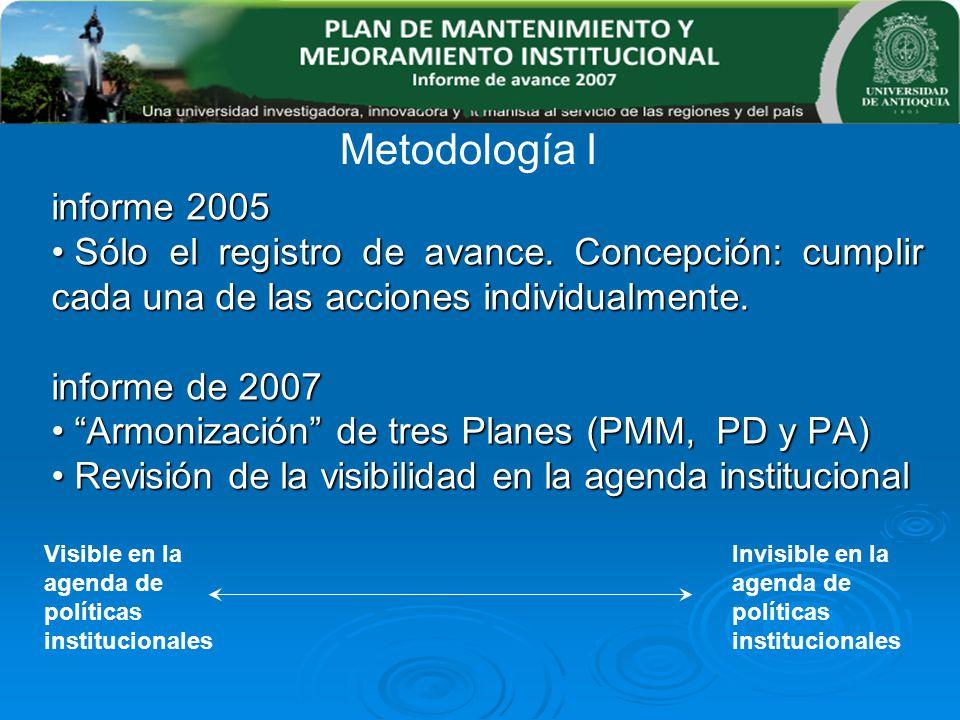 Metodología I informe 2005. Sólo el registro de avance. Concepción: cumplir cada una de las acciones individualmente.