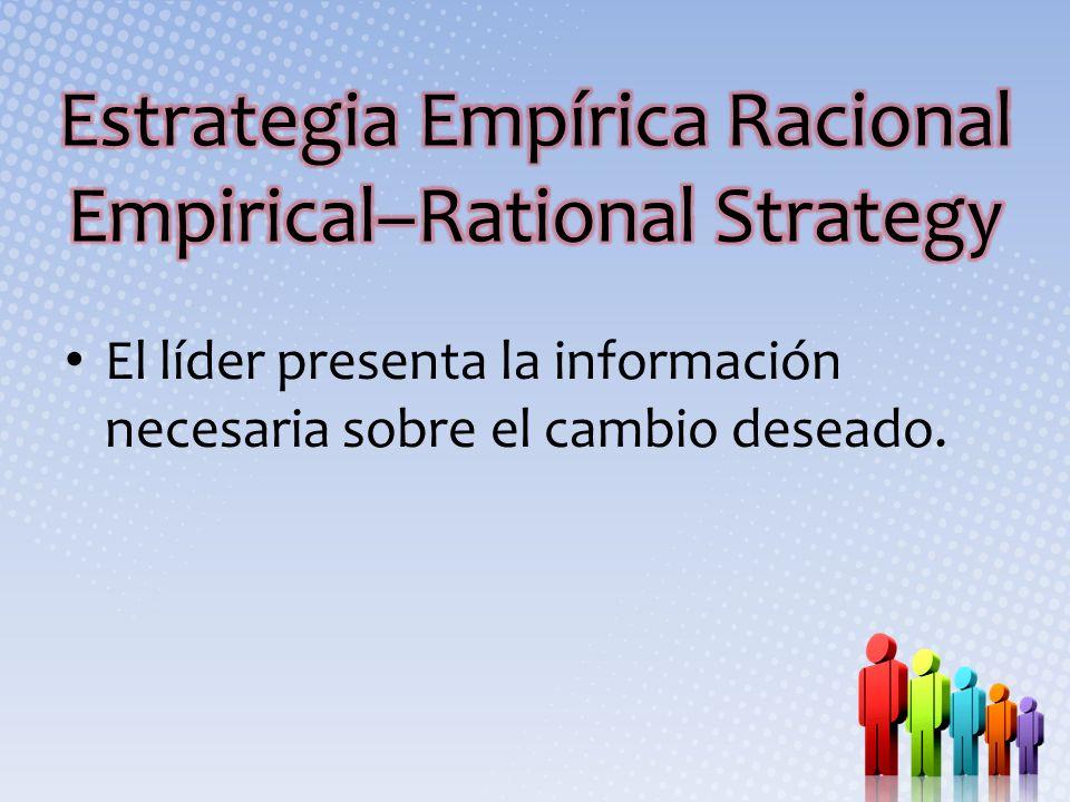 Estrategia Empírica Racional Empirical–Rational Strategy