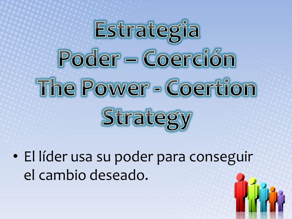 Estrategia Poder – Coerción The Power - Coertion Strategy