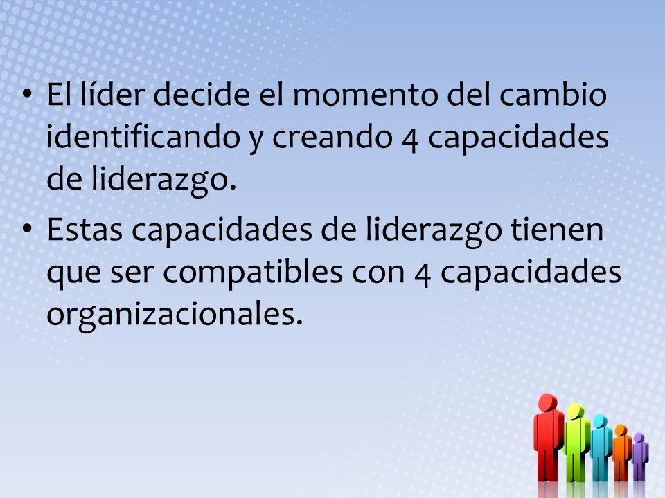 El líder decide el momento del cambio identificando y creando 4 capacidades de liderazgo.