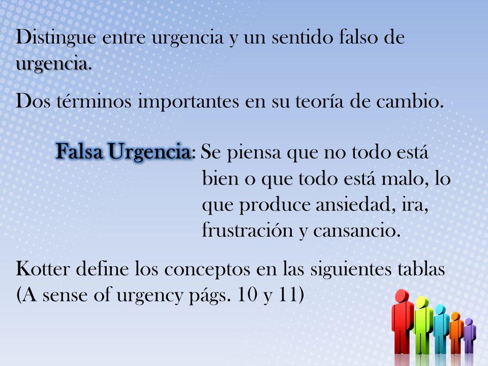 Distingue entre urgencia y un sentido falso de urgencia.
