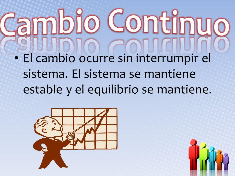 Cambio Continuo El cambio ocurre sin interrumpir el sistema.