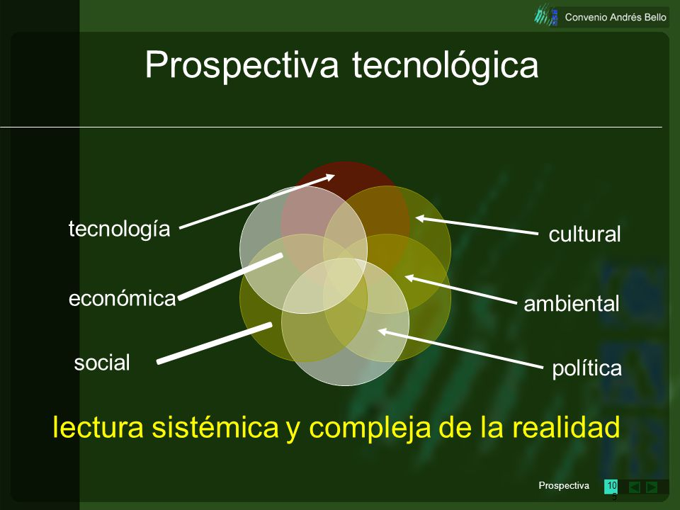 Prospectiva tecnológica