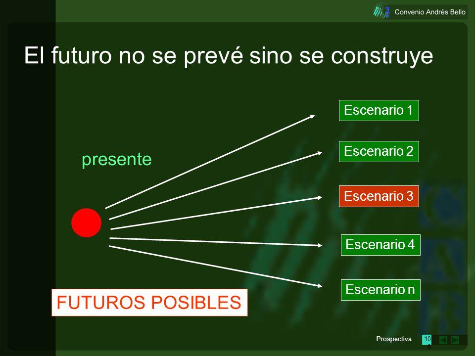El futuro no se prevé sino se construye