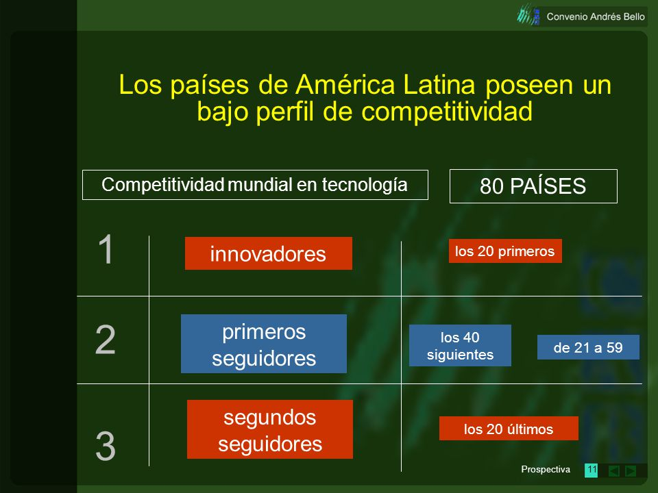 Los países de América Latina poseen un bajo perfil de competitividad