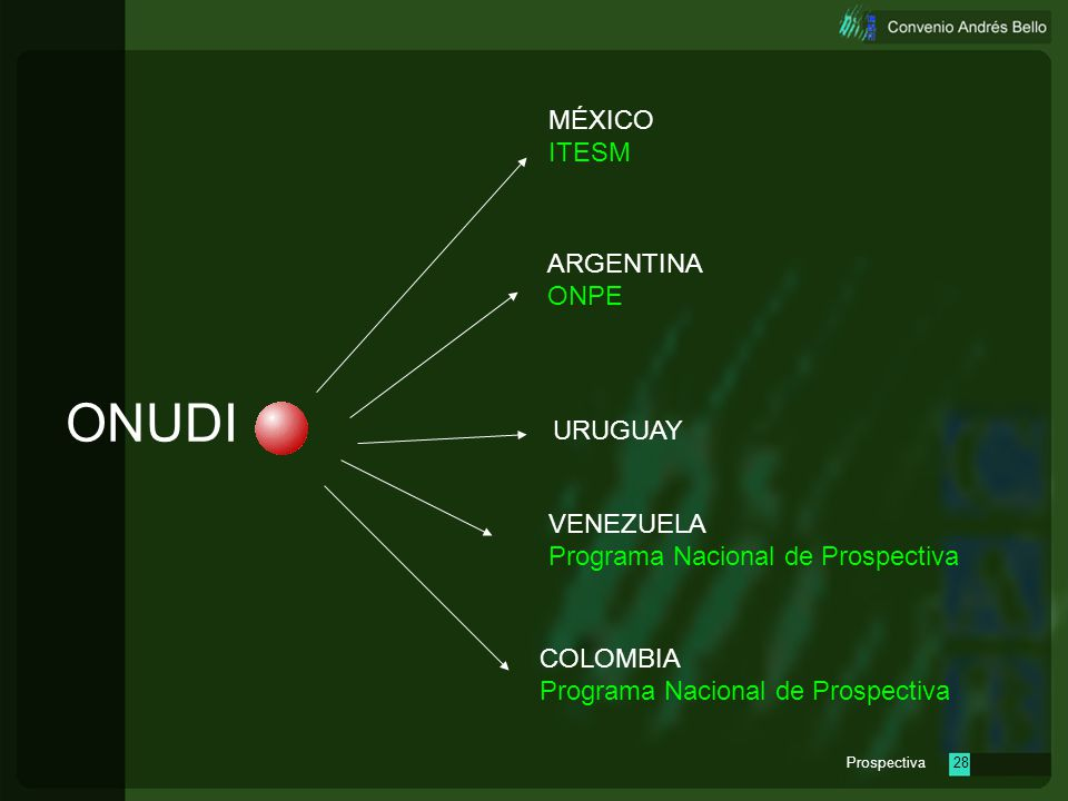 ONUDI MÉXICO ITESM ARGENTINA ONPE URUGUAY VENEZUELA