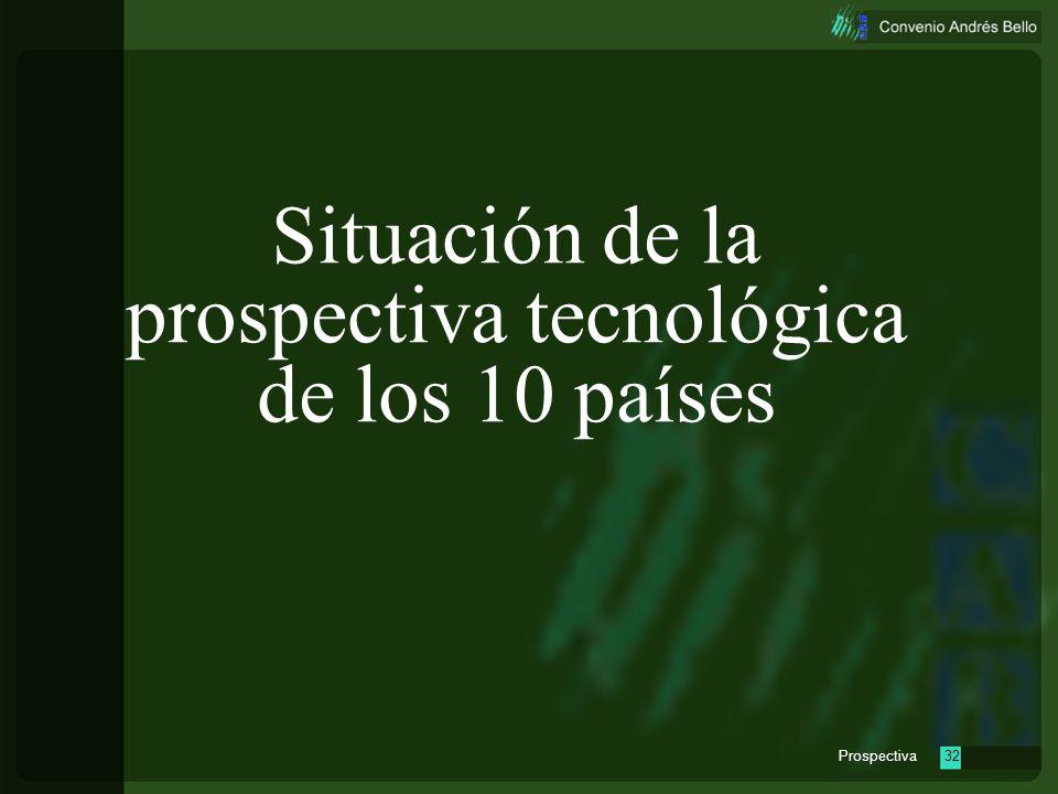 Situación de la prospectiva tecnológica de los 10 países