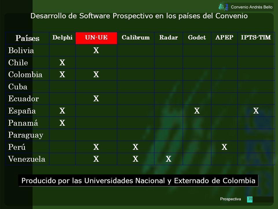 Producido por las Universidades Nacional y Externado de Colombia