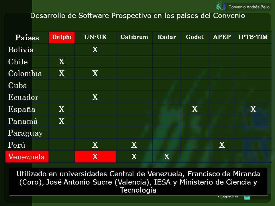 Países Bolivia X Chile Colombia Cuba Ecuador España Panamá Paraguay