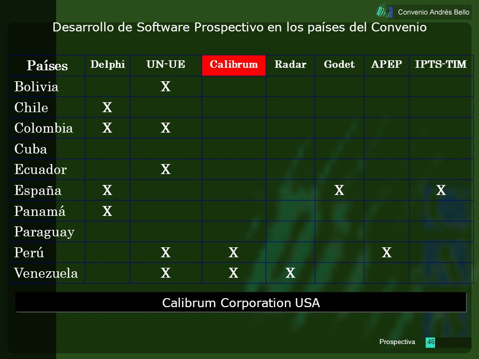 Calibrum Corporation USA