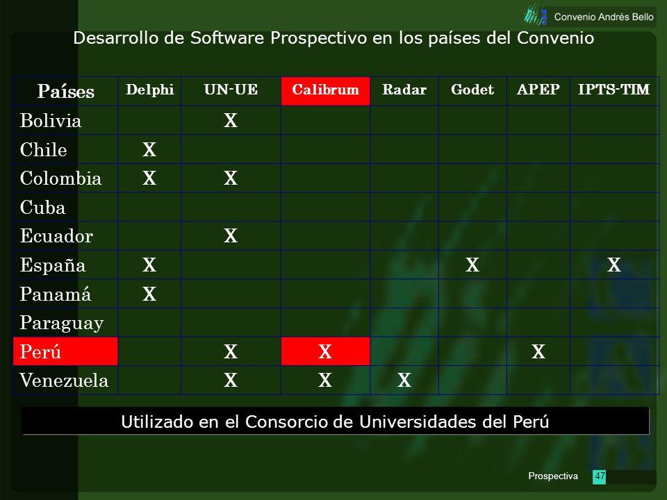 Utilizado en el Consorcio de Universidades del Perú