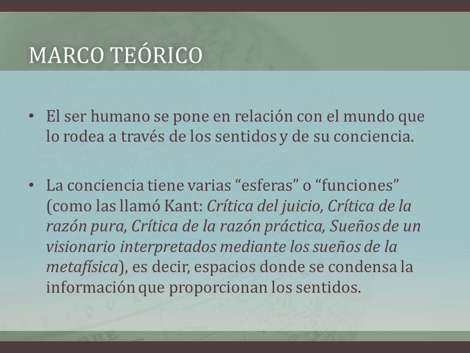 Marco teórico El ser humano se pone en relación con el mundo que lo rodea a través de los sentidos y de su conciencia.