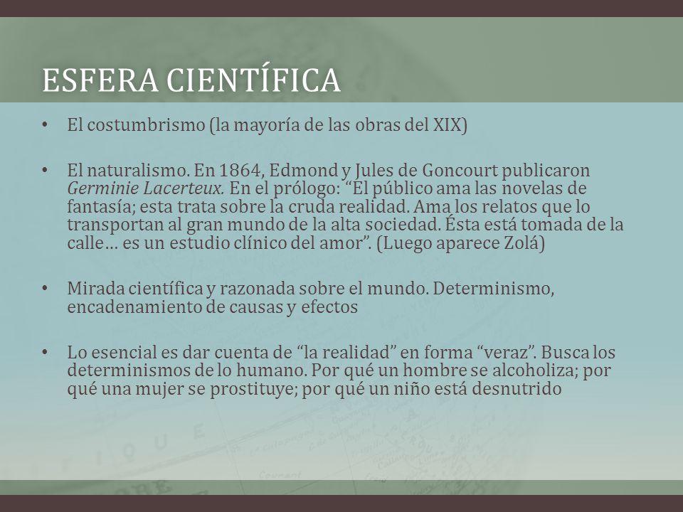 Esfera científica El costumbrismo (la mayoría de las obras del XIX)