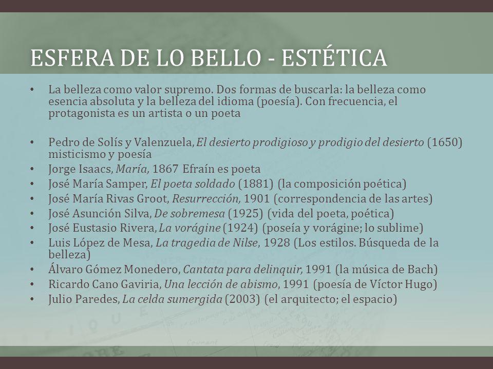 ESFERA DE LO BELLO - ESTÉTICA