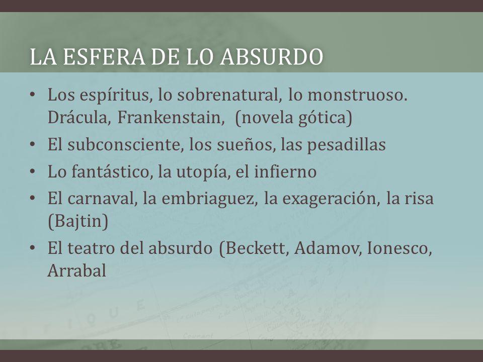La esfera de lo absurdo Los espíritus, lo sobrenatural, lo monstruoso. Drácula, Frankenstain, (novela gótica)
