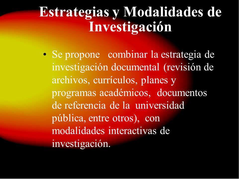 Estrategias y Modalidades de Investigación