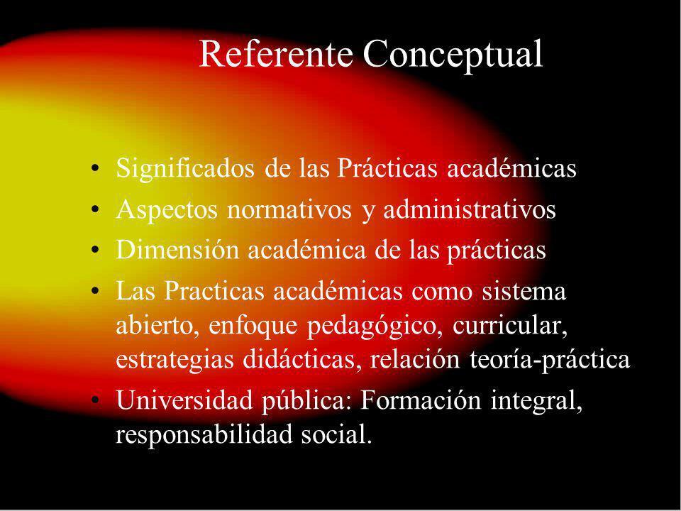 Referente Conceptual Significados de las Prácticas académicas